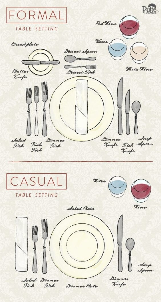 learn the rules of table setting and pick the kind of table you want