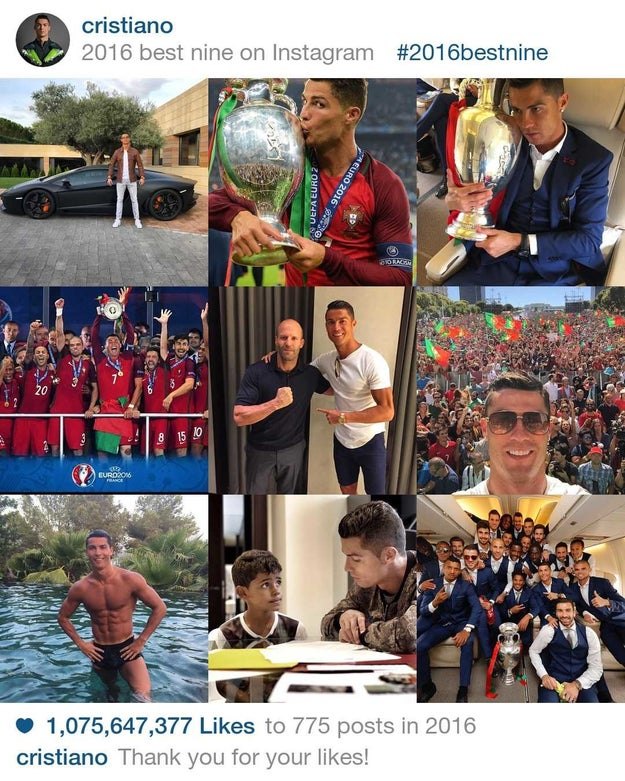 International soccer star Cristiano Ronaldo had a super-sized year receiving a whopping 1,075,647,377 billion likes in 2016!