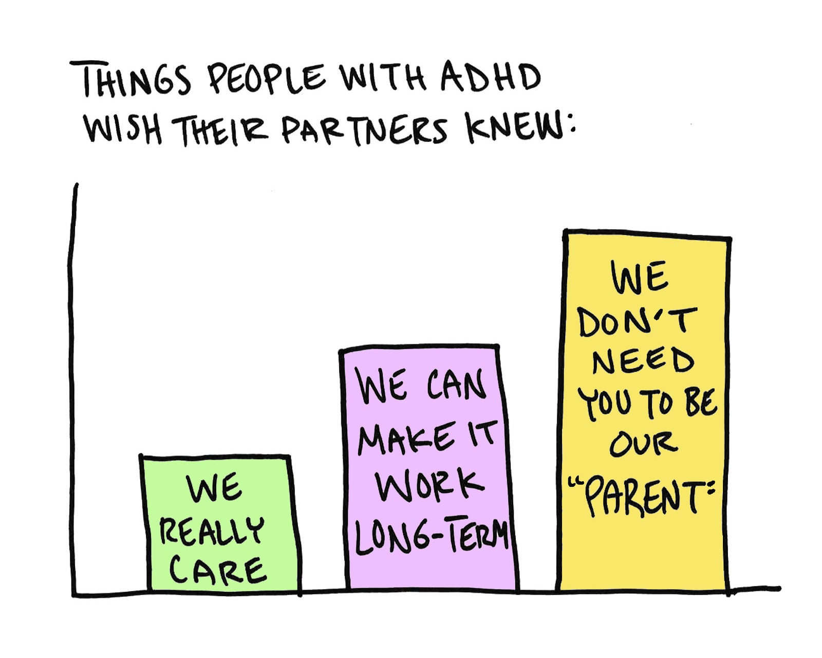 from Yosef things to remember when dating someone with adhd
