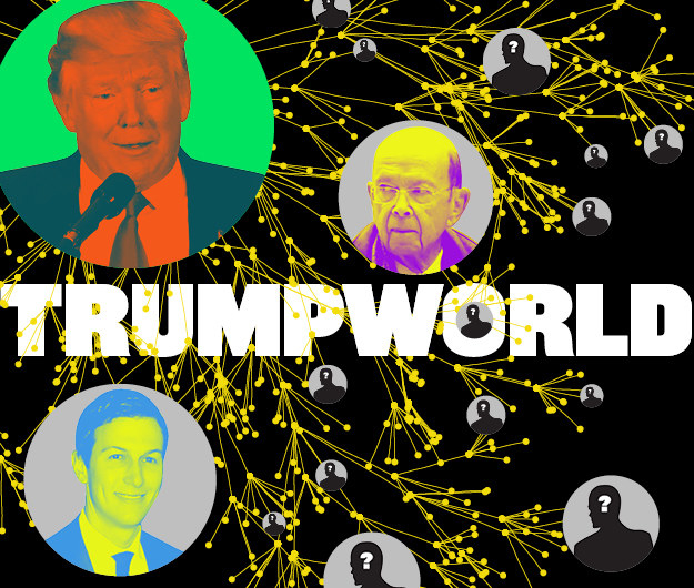 Trumpworld Analysis : Ownership Relations in his Business Network