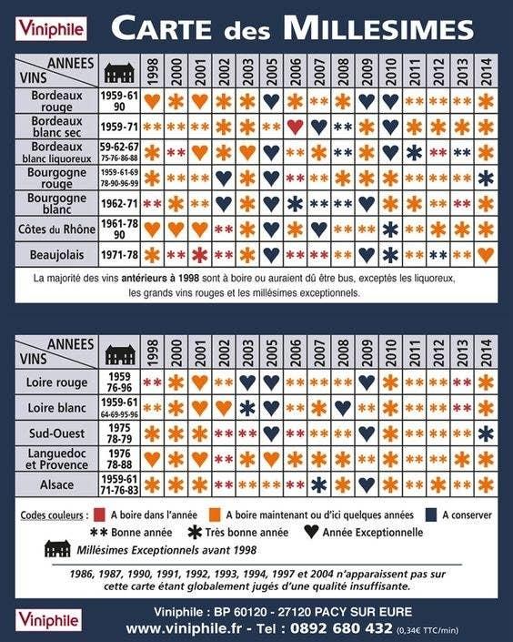 25 profils de datation Buzzfeed crochet de la Slingbox M1