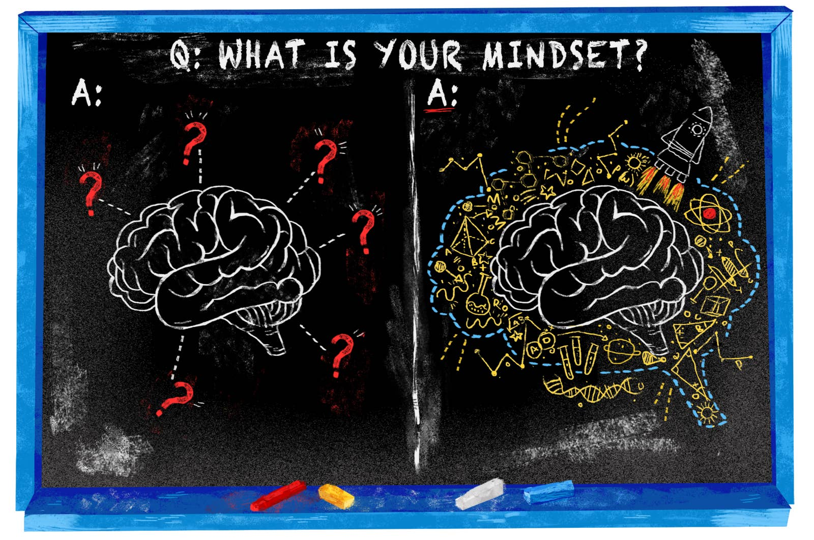 Could Growth Mindset Help Teens Cope >> A Mindset Revolution Sweeping Britain S Classrooms May Be Based On