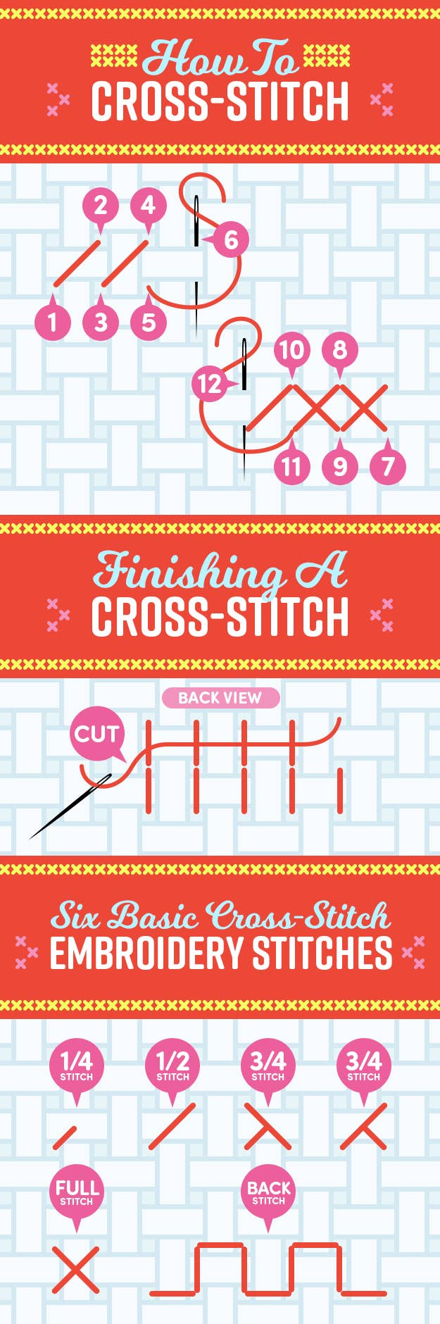 29 ridiculously helpful tips for anyone who wants to learn how to 19 learn the basics of cross stitch types geenschuldenfo Images