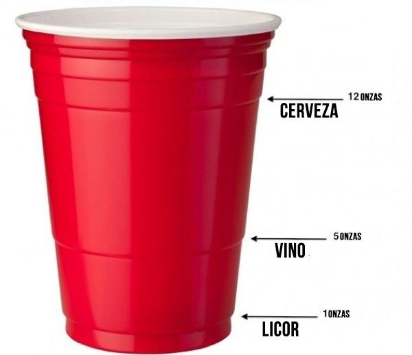 Y recuerda... El vasito rojo es mágico: