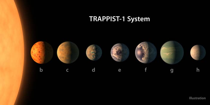 An artist's concept shows what each of the TRAPPIST-1 planets may look like.