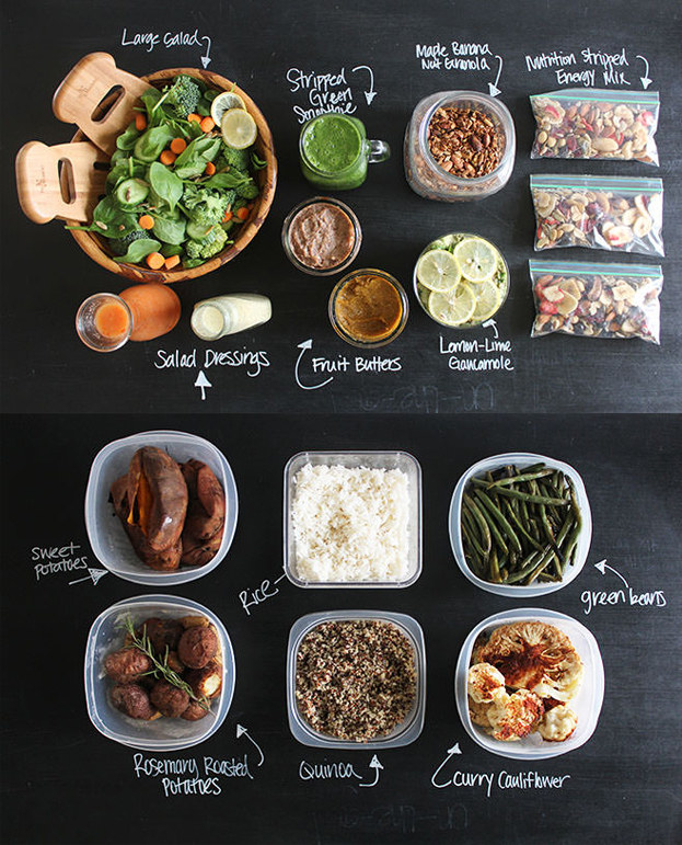 "Build ""meal components"" if you want to prep breakfast, lunch, and dinner for the week on Sunday."