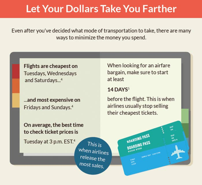 From here.✈️ For more tips, check out How to Actually Find the Cheapest Flights Ever.