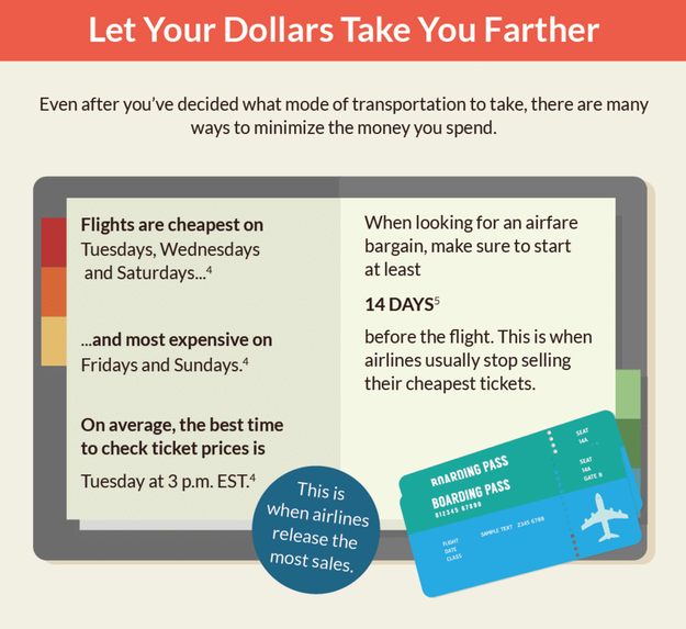 Book your flights for summer or spring break now — and do it on the least expensive days.