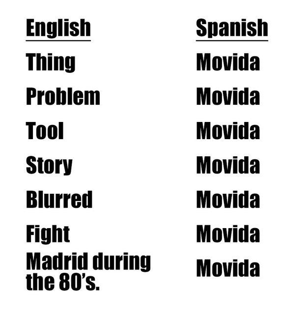Un idioma en el que una puta palabra puede significar cualquier cosa.