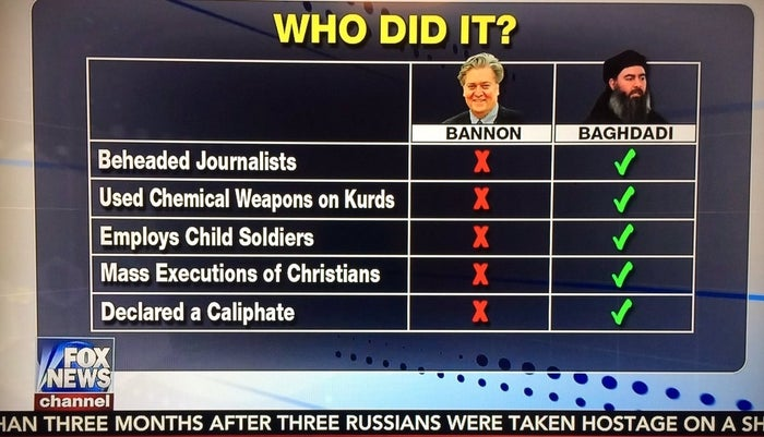 The chart, which aired Wednesday night on Tucker Carlson Tonight, pointed out that — unlike ISIS leader Abu Bakr al-Baghdadi — Bannon has not beheaded journalists, used chemical weapons on Kurds, employed child soldiers, mass-executed Christians, or declared a caliphate.