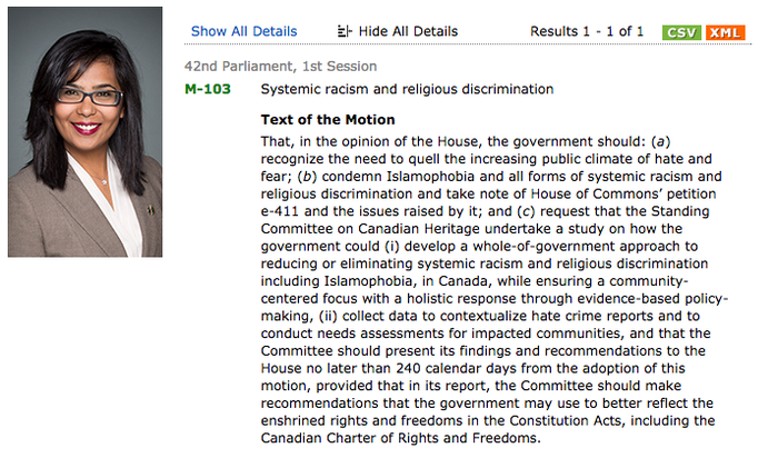 "The nonbinding motion, M-103, was introduced in early December by Liberal MP Iqra Khalid. It calls on the government to ""condemn Islamophobia and all forms of systemic racism and religious discrimination."" The motion also calls on the heritage committee in the House of Commons to study the problem and make recommendations on how to combat such discrimination.The motion was tabled after almost 70,000 Canadians signed a petition highlighting a ""notable rise in anti-Muslim sentiments in Canada,"" and calling for action. According to the most recent Statistics Canada figures, anti-Muslim hate crimes more than doubled in the three-year period from 2012 to 2014. The issue has taken on extra gravity after the Quebec City shooting, in which six Muslim men were killed while praying at their mosque."