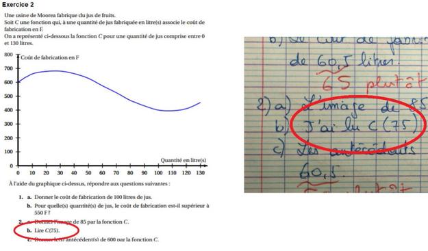 «Lire C(75).»