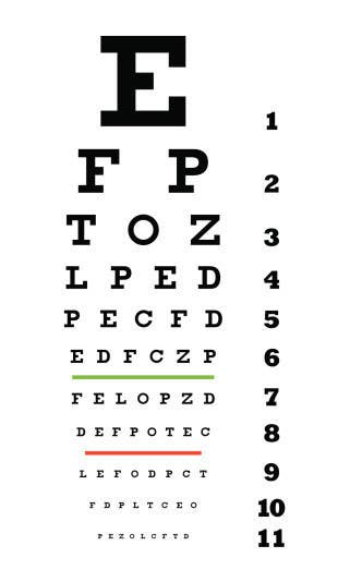 Only people with 20 20 vision can pass this eye chart test