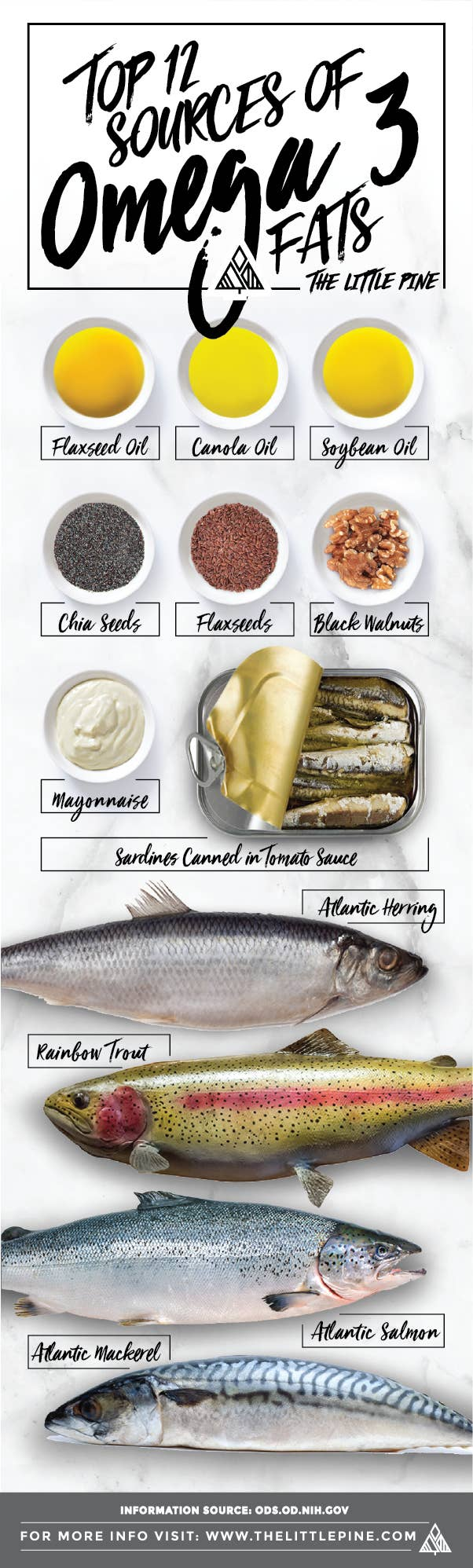 As BuzzFeed Health has reported, Americans tend to get more than enough saturated fat (the kind of fat in meat and dairy), but not nearly enough unsaturated fat from fish, nuts, seeds, and other plant-based sources. Unsaturated fats are really good for your heart, so eating more of them when you can is a great call.