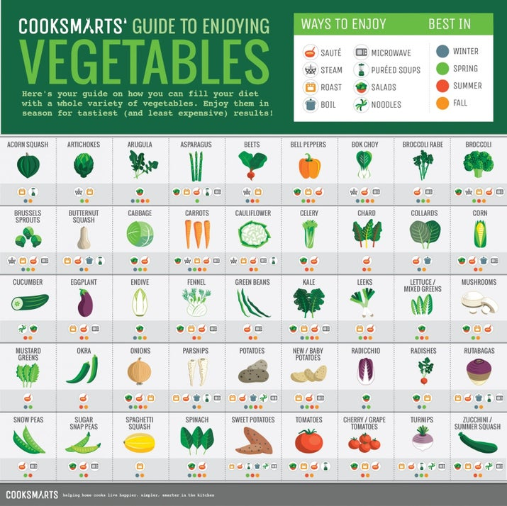 Apparently vegetables taste a lot better if you prepare them properly.