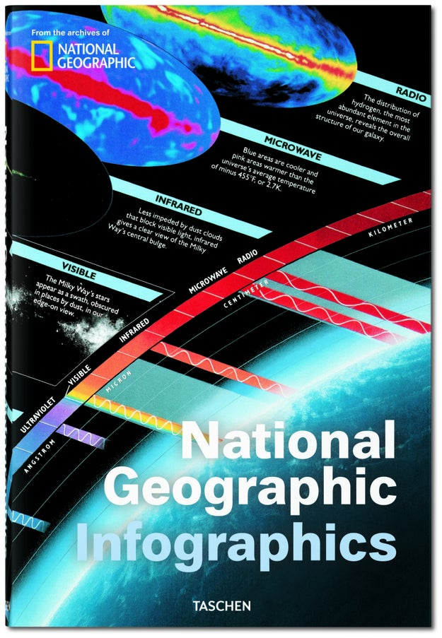 National Geographic Infographics is a ginormous, eight-pound coffee table book of dreams that covers everything from history to physics to the animal world, and more.