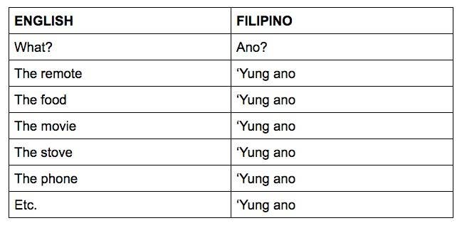 best tagalog jokes of all time