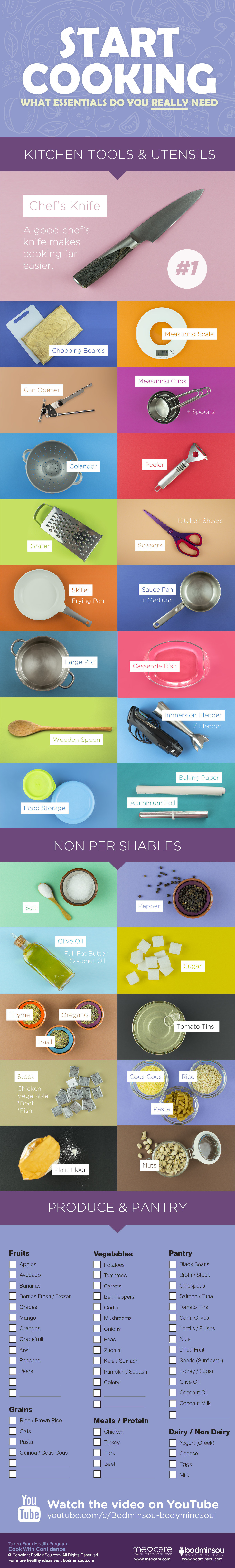 25 Cheat Sheets That Make Cooking Healthier Less Of A Freaking Chore