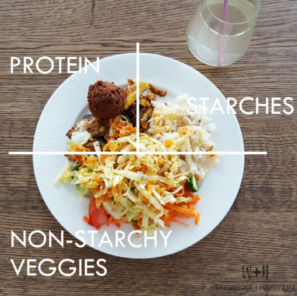 Choose one meal per day that you want to improve and do that consistently for a month. Then add on a second meal, then a third, etc. As dietitians we know that simple, small steps are much more effective when it comes to eating healthier, not complete diet overhauls.If you need a visual, here you go. This sounds simple, but we promise our patients who follow this eating pattern have the most success when it comes to achieving their health goals. Ideally, you'd want to do this for at least lunch and dinner. But there's no shame in starting small.—Jessica Jones, MS, RD, CDE, and Wendy Lopez, MS, RD, co-founders of Food Heaven Made Easy and co-authors of the 28-Day Plant-Powered Health Reboot
