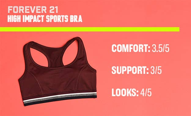 c08df03e7b I Tried Cheap Sports Bras To See If They Actually Work