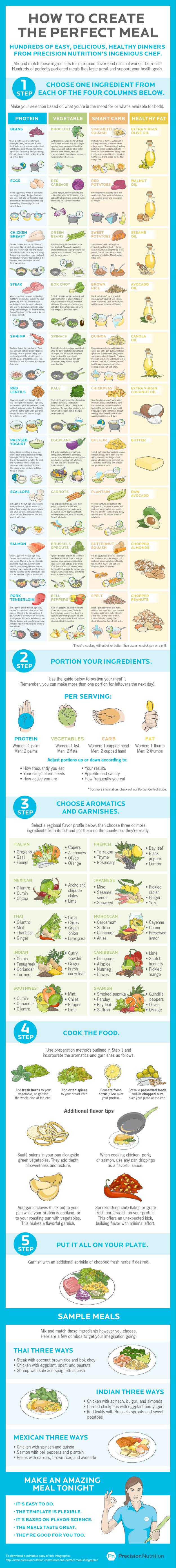 simple cooking strategies