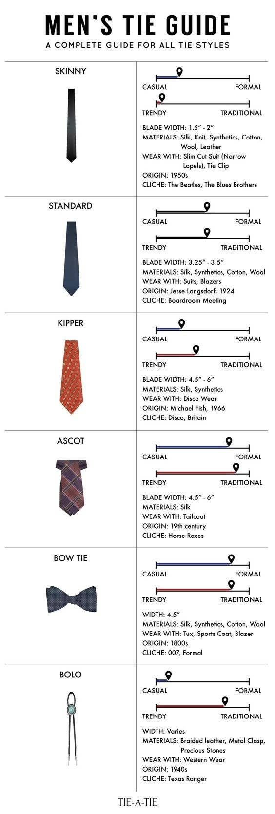 And How To Pick The Proper Tie For The Occasion