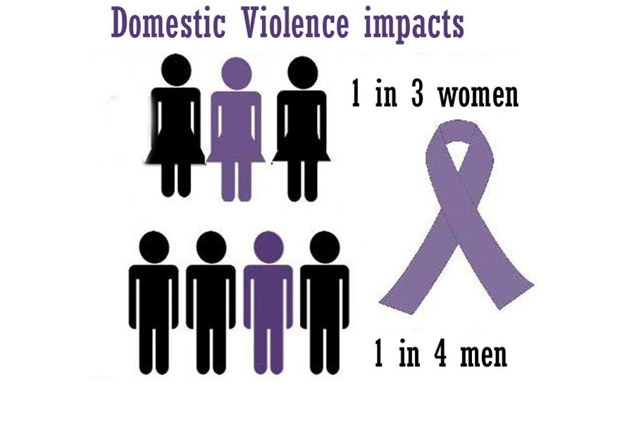 a comparison between the statistics and myths about domestic violence in the us Respecting accuracy in domestic abuse reporting 1 effective abuse-reduction programs need to be grounded in verifiable facts about the nature, extent, and causes of domestic violence.
