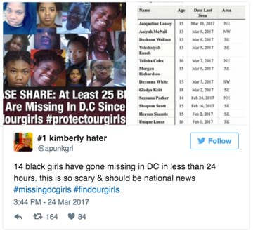 Here's What's Actually Going On With The Missing Black Girls