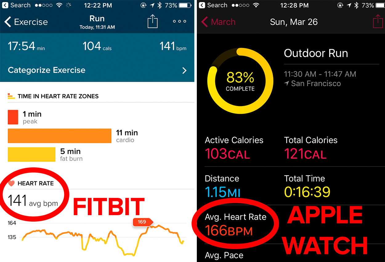 We tried the fitbit alta hr an ultra thin heart rate tracker share on facebook share nvjuhfo Images