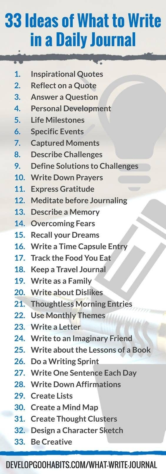 How To Write A Check Aplete Step By Step Guide For Making Time For  Selfreflection: