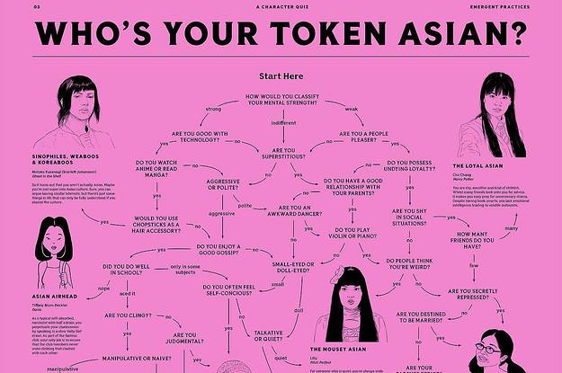 "This Quiz Called ""Who's Your Token Asian?"" Totally Nails The Struggles Asian Girls Face In The West"