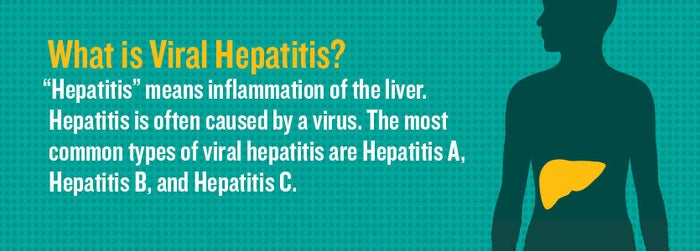 This is a group of viruses, the most common of which are Hepatitis A, B and C. All are diagnosed via a blood test. The global death toll from Viral Hepatitis exceeds that of HIV, Malaria and Tuberculosis (TB) - but most people still know very little about it.