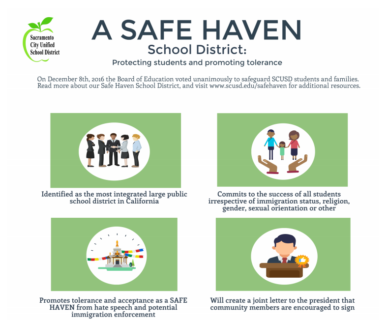 Image result for Sacramento City Unified for Safe Haven sign