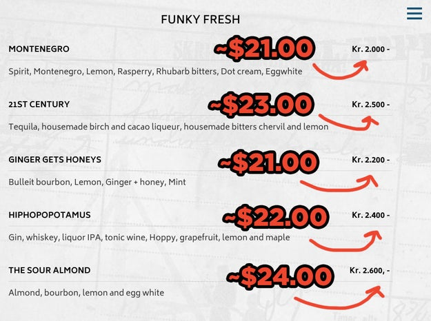 Yes, the food can be expensive, but be prepared for the drinks to be even pricier.