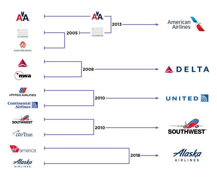 spirit airlines fight
