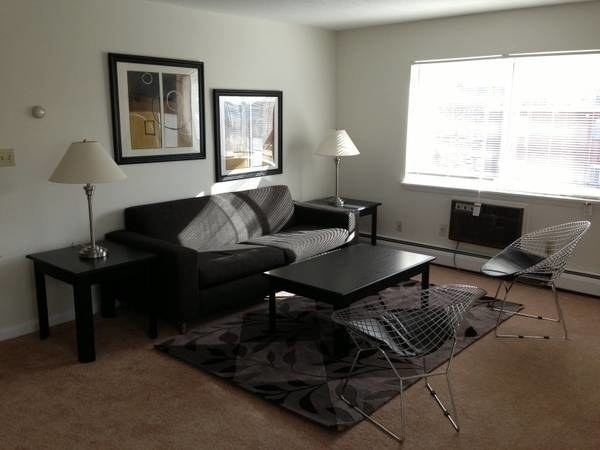 Craigslist Richmond Va Rooms For Rent