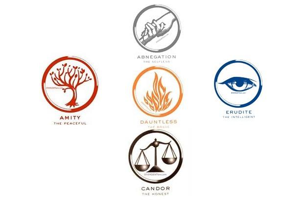Divergent faction quiz