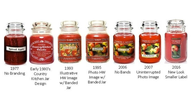 Here's a look at how the jars have evolved over time: