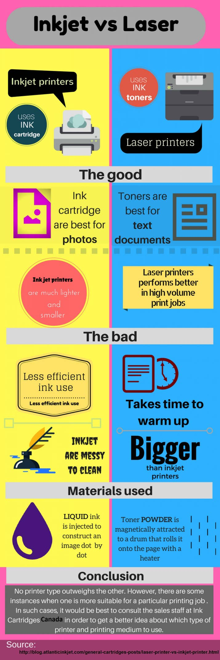 Color printing inkjet vs laser - Share On Facebook Share