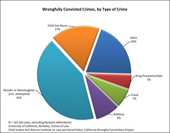 causes crime causes crime essay