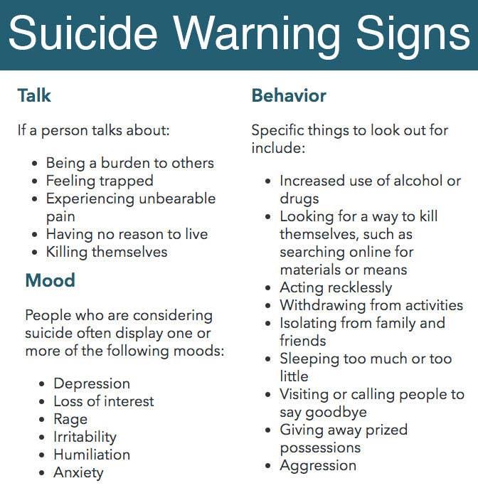 suicidal for no reason