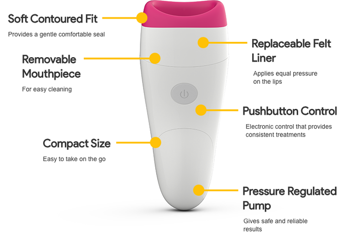 """The instructions on the box say that it only takes one to two minutes of use for plumper lips and the results last six to eight hours. It also recommends continued use for more plumpness. It does warn users to only use the device """"one or two of the timed 60 second applications during the first few times you try the device."""" After users build up a tolerance to the plumper, they can then increase the number of applications to four to six times per try."""