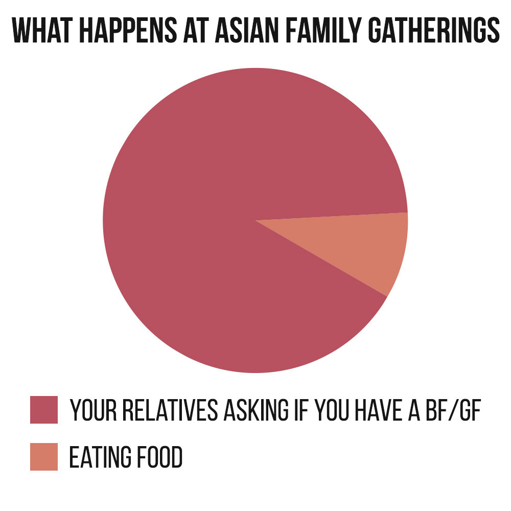 sub buzz 11992 1495220596 3?downsize=715 *&output format=auto&output quality=auto 33 relatable memes that will make asian americans lol