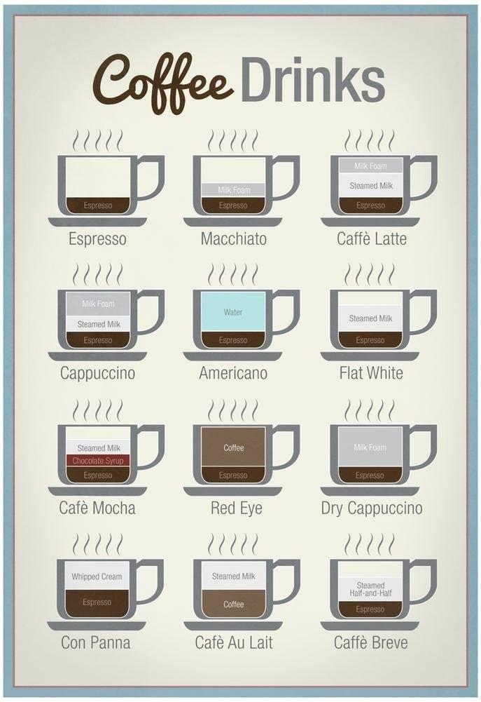 poster de cafes