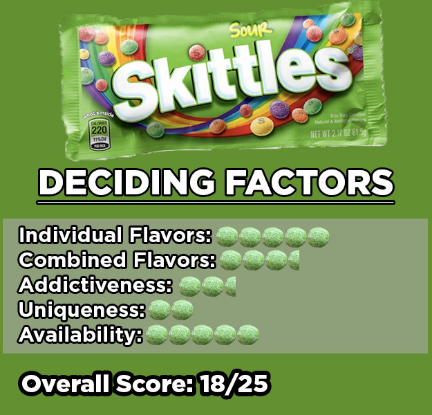 what does skittles mean in slang