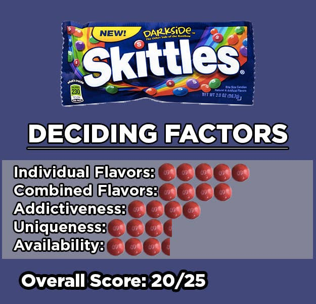 IMPORTANT DEBATE: Which Type Of Skittles Are The Best Of