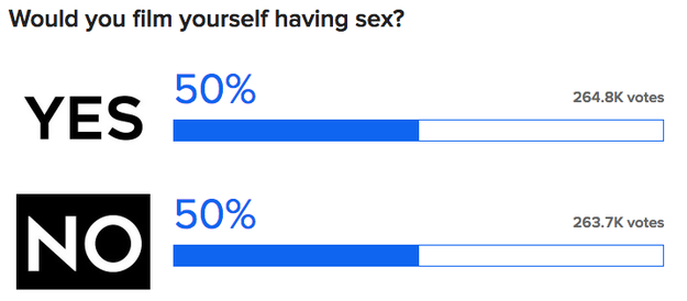 Are You Actually Kinky Compared To Other People?