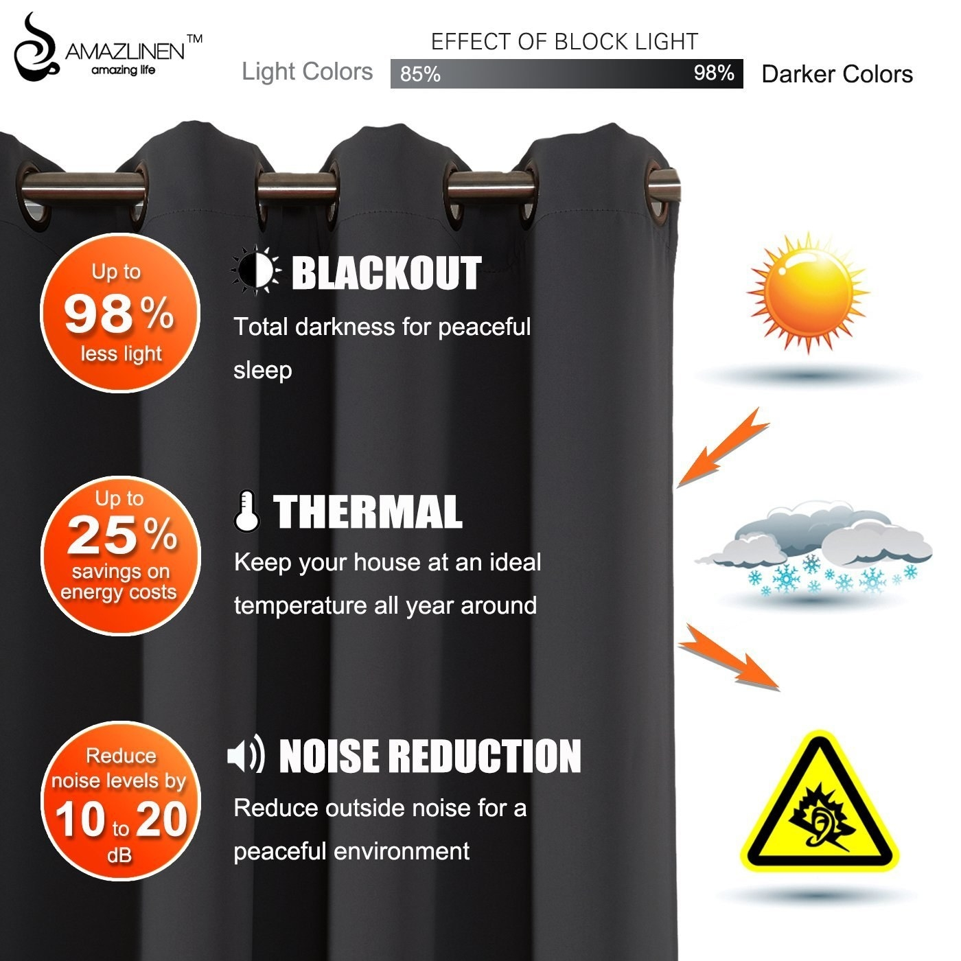 U0026quot;Blackout Curtains Are A Must For Anyone Living In The Southwest,  Especially During