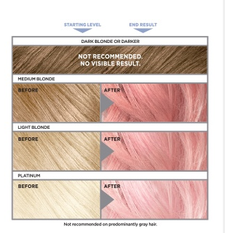 This Semi Permanent Dye Will Give You The Pastel Hair You Ve Been