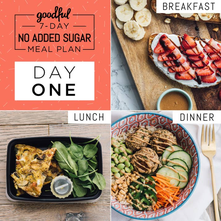 This meal prep plan will set you up for a week of healthy eats with that youre fully prepped for the week ahead find full prep recipes below or a printable pdf of recipes here ready to start day one find it here forumfinder Image collections